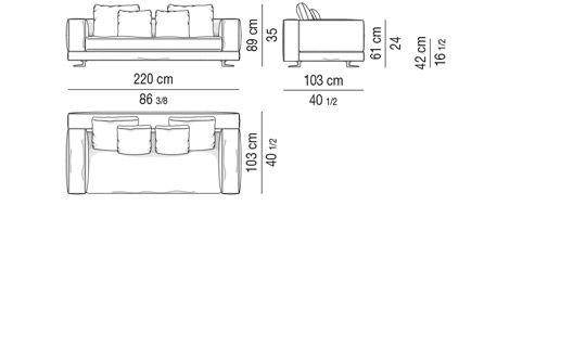 Depth Cm 103 Sofa 220