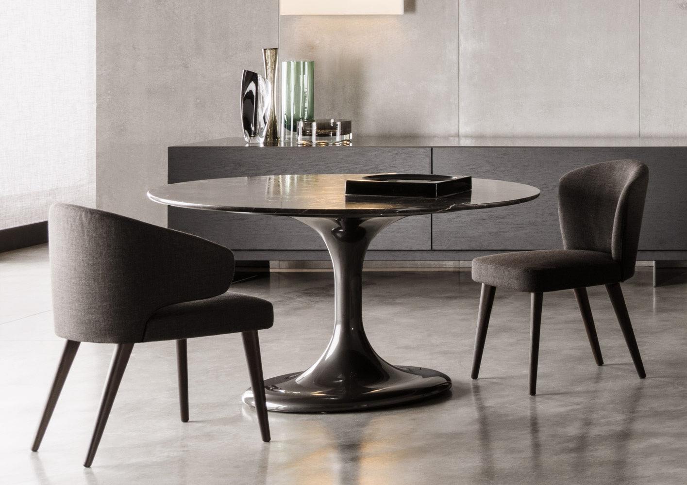 Tables En Neto